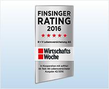 Siegel Finsinger-Rating